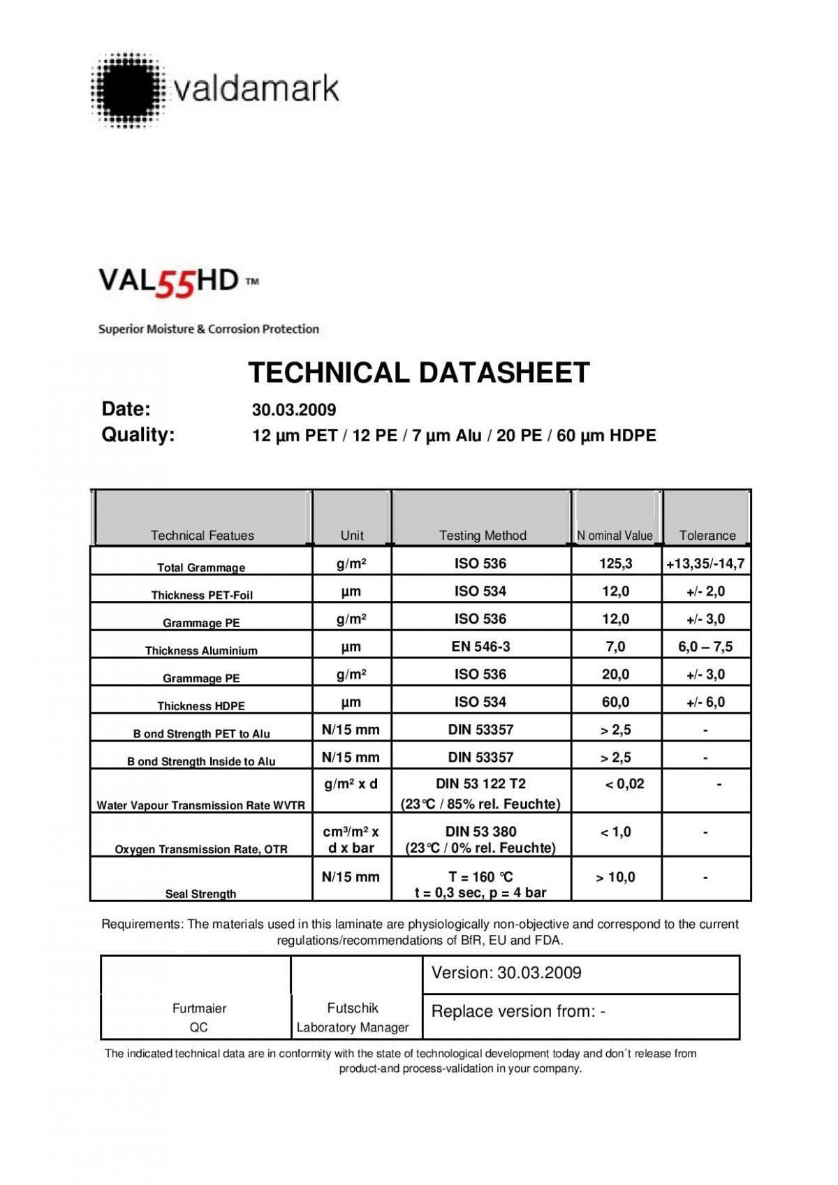 Barrier Foil Technical Data
